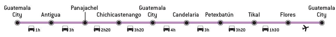 Itineraire-guatemala-essentiel