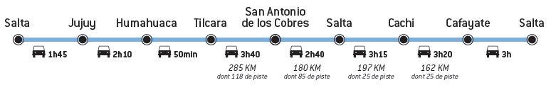 itinéraire-argentine-cactus-canyons