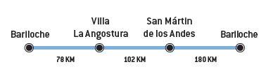 itinéraire-voyage-argentine-lacs-sommets