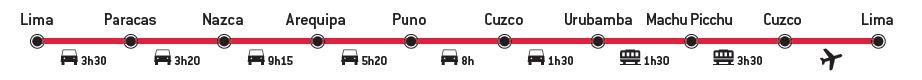 metro-splendeurs-perou
